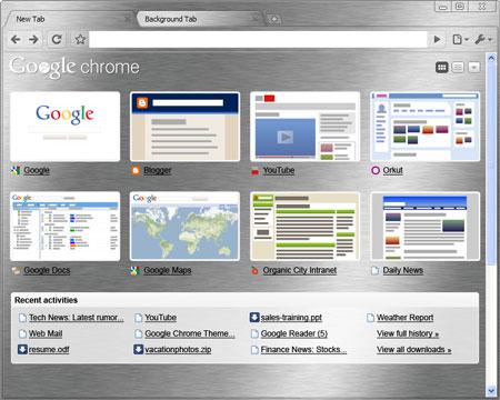 temas-google-chrome