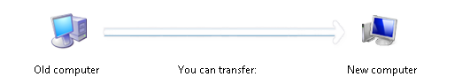 windows-easy-transfer-3