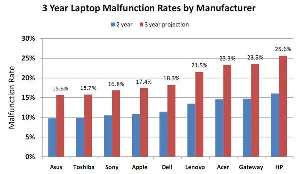 mejores-laptops