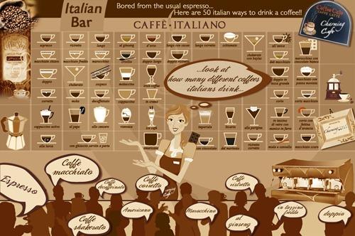 50 maneras de tomar café