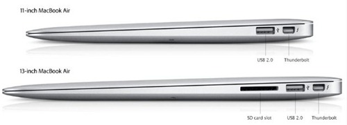 MACBook Air perfil 2
