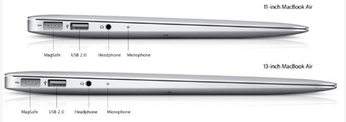 MACBook Air perfil y caracteristicas