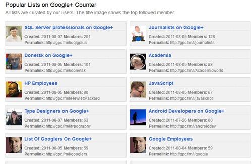 Listas de usuarios en Google