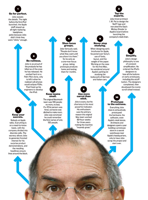 10-secretos-de-steve-jobs_thumb.png