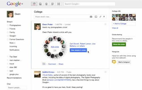 Compartir circulos en Google