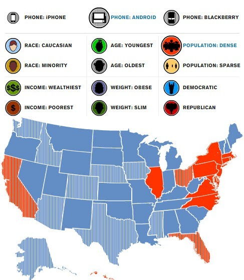 Smartphones en Estados Unidos