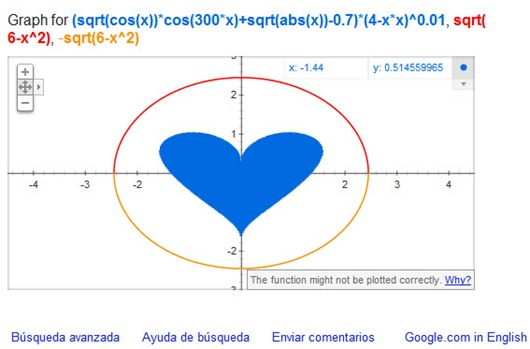 Corazón matemático en Google