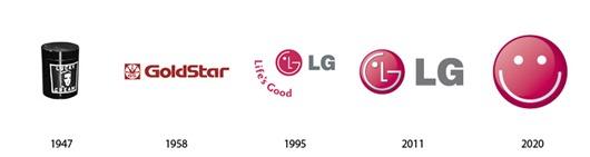 Lg Logo futuro