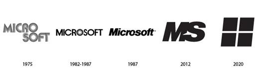 Microsoft Logos futuro