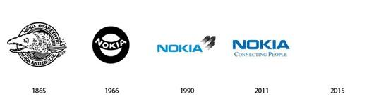 Nokia logo futuro