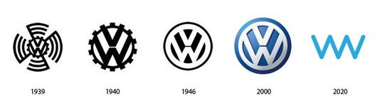 VW logo futuro