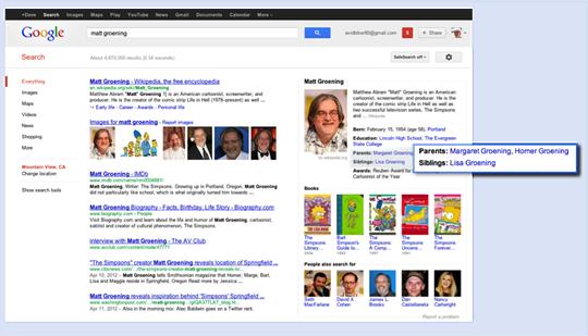 Google Knowledge Graph 3
