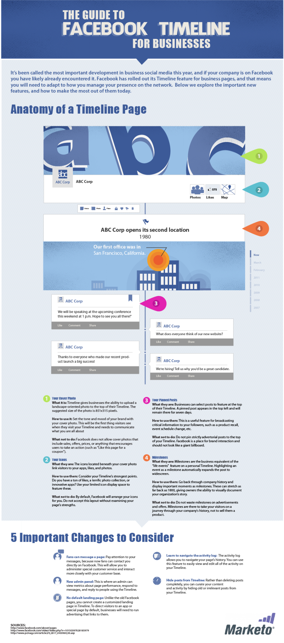 New-Facebook-Timeline-Guide