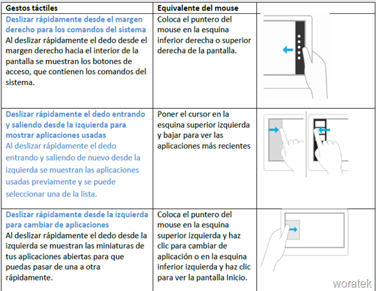 Manual Windows 8  español