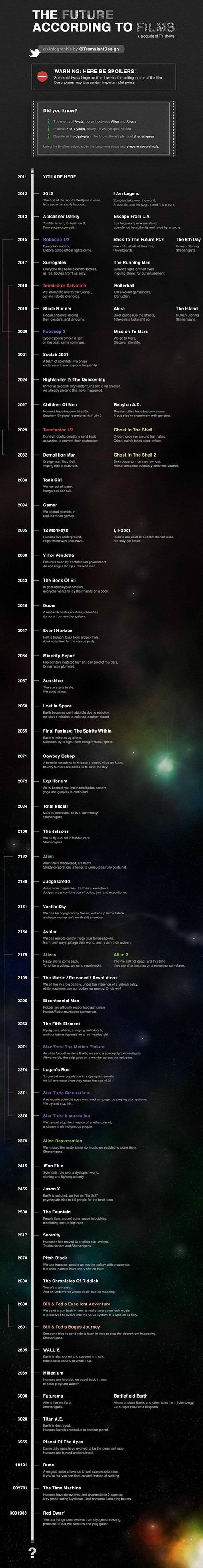 21-08-2012 futurosegunpeliculas