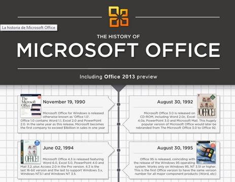 05-10-2012 microsoftofficehistory