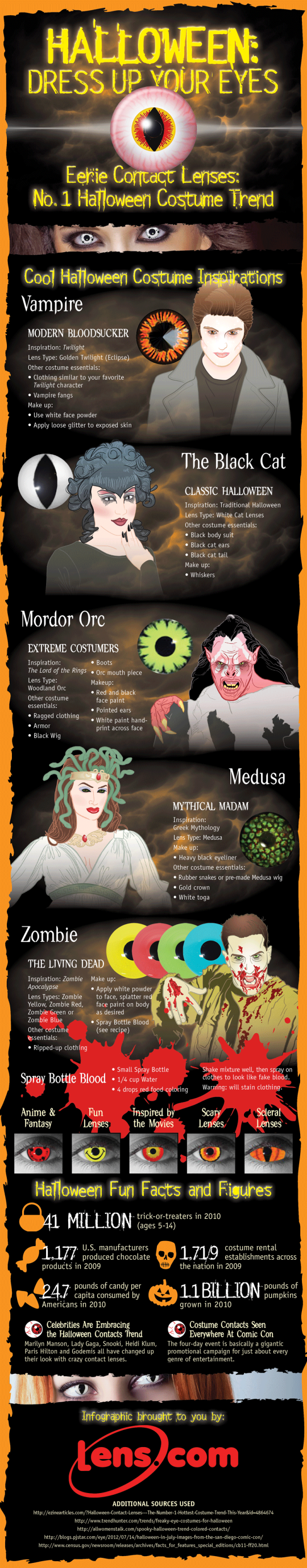 16-10-2012-Halloween-Infographic_thumb.png