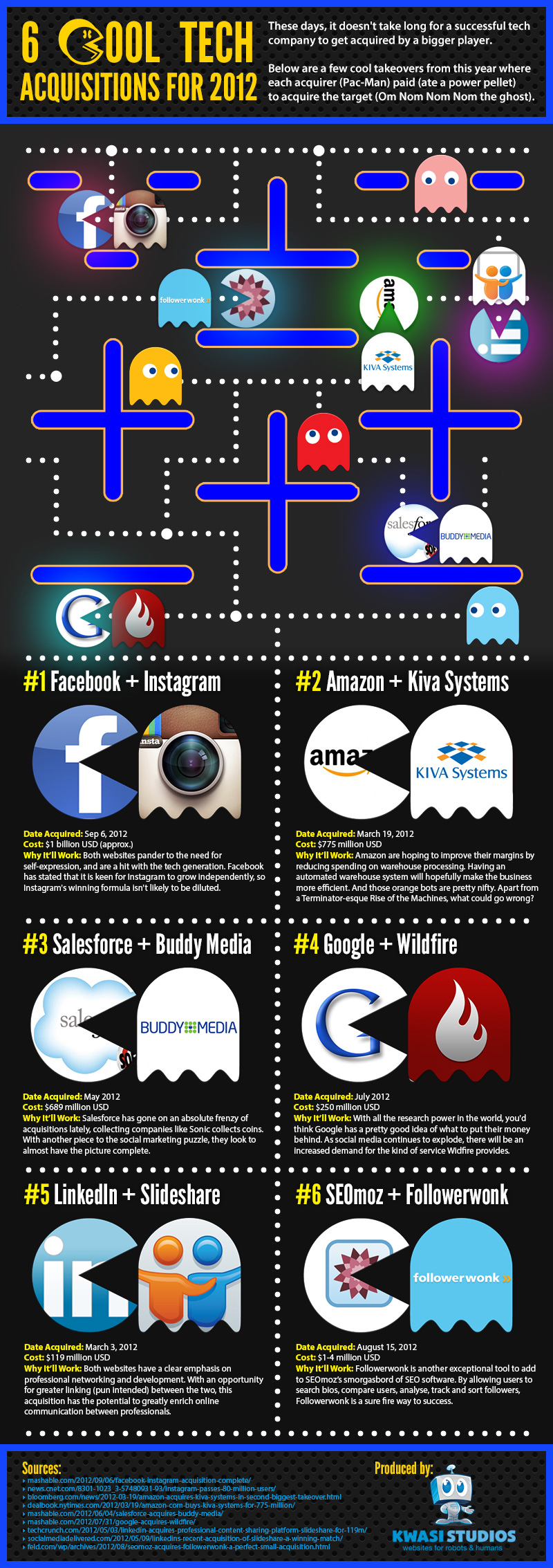 19-10-2012 adquisiciones en tecnología 2
