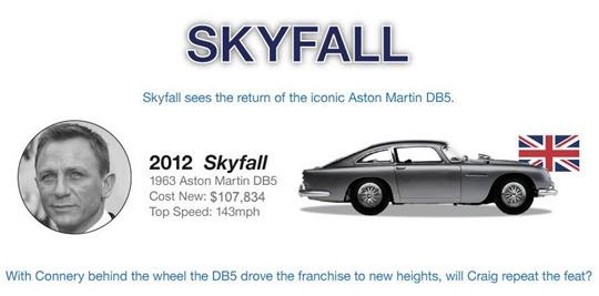 27-10-2012 James Bond cars 1