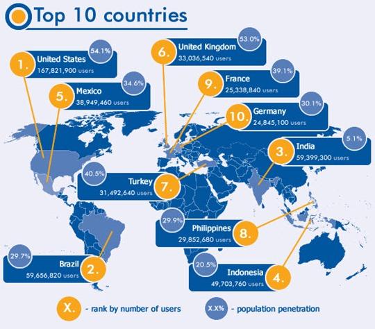 30-10-2012 facebook datos y estadísticas 2012 1