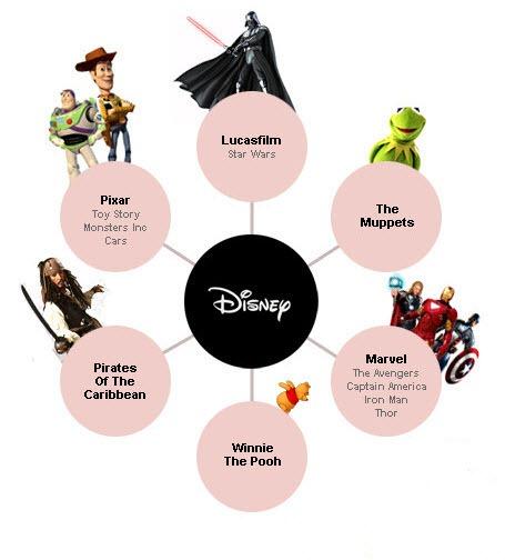 10-11-2012 Estudios de cine y las peliculas 2