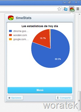 19-11-2012-Productividad-en-websites-timestats-2_thumb.jpg