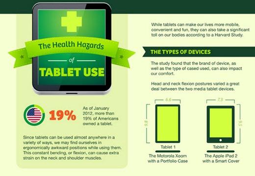 20-11-2012 Usos tablet