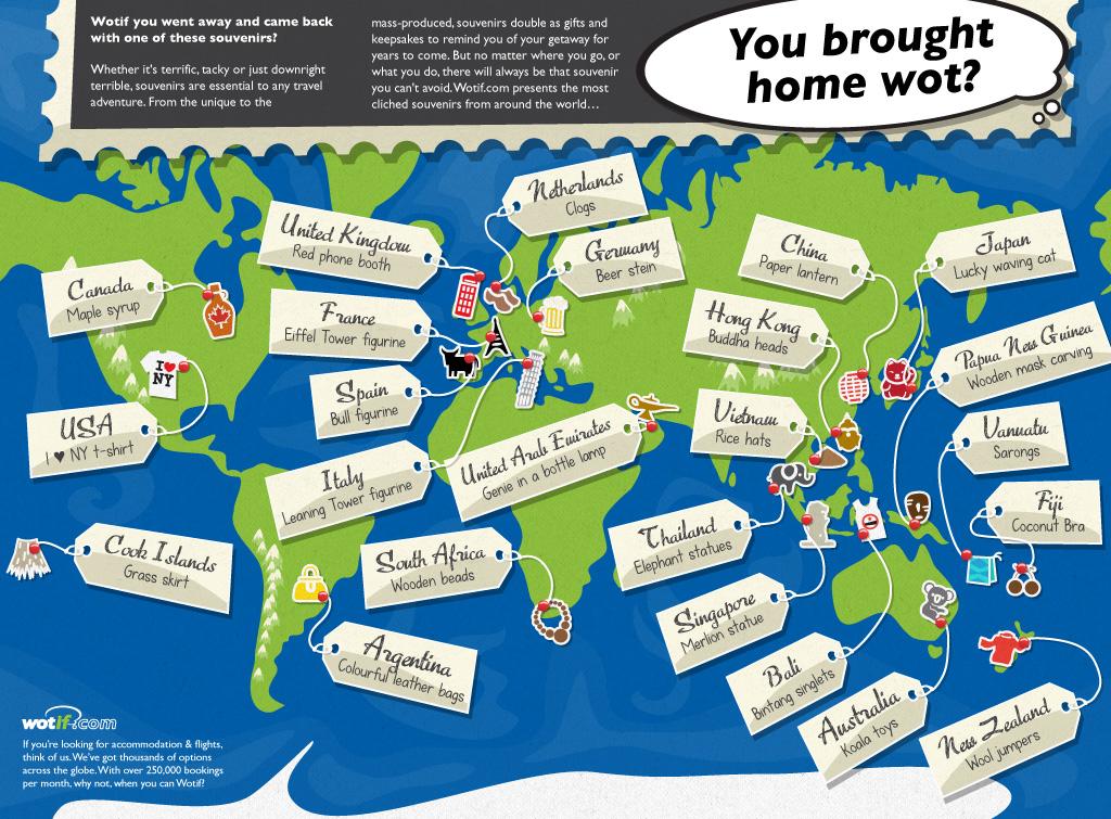 Souvenirs infaltables de tus viajes, conoce los representativos de cada país
