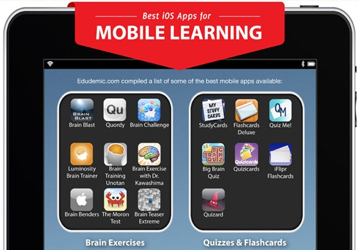 27-11-2012 elearning movil
