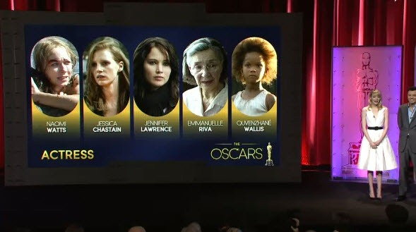 Nominados al Oscar 2013 la lista completa