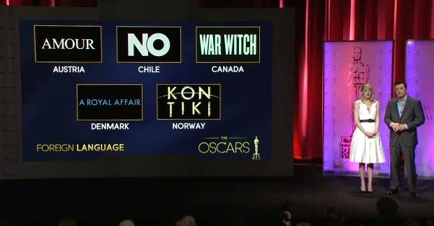 Nominaciones a los Premios Oscar 2013 en vivo desde YouTube