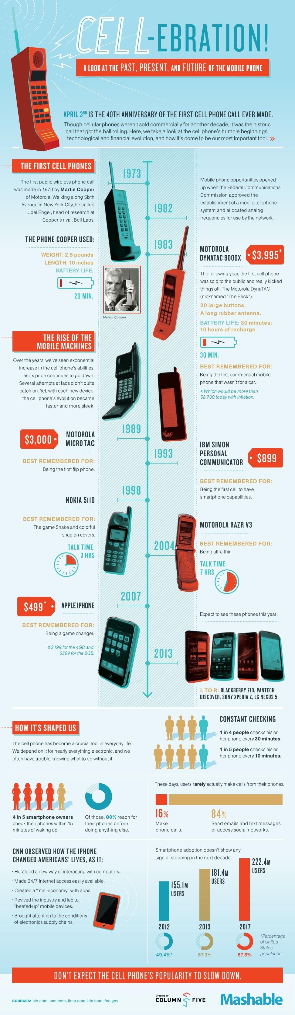 Historia y evolución del teléfono celular