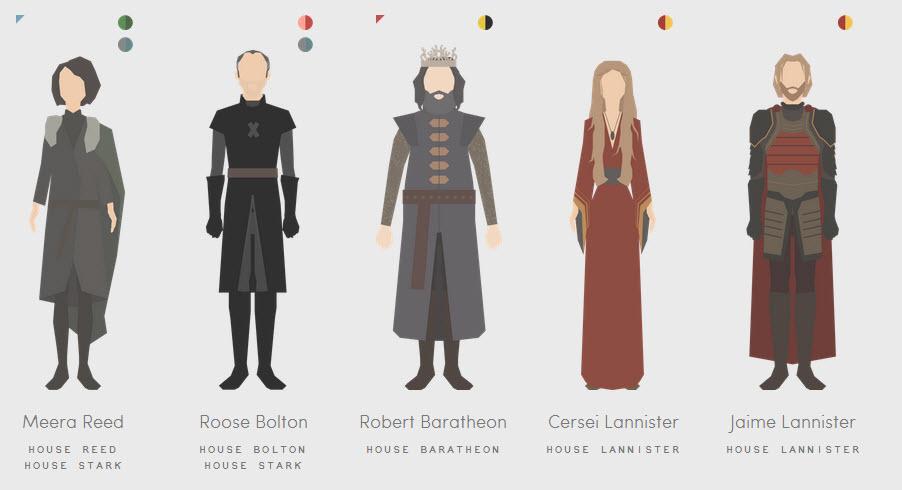 Juego de Tronos - Game of Thrones- personajes