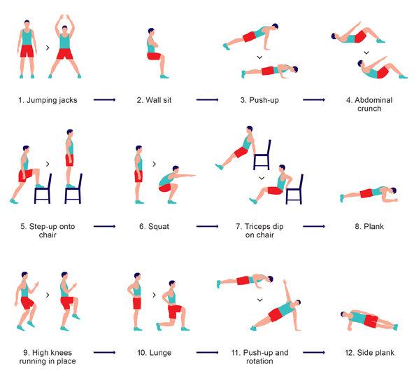 Ejercicios de entrenamiento para hacer en 7 minutos