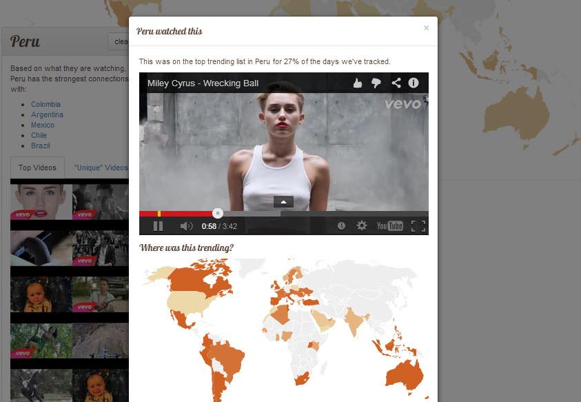 Tendencias de videos YouTube por país
