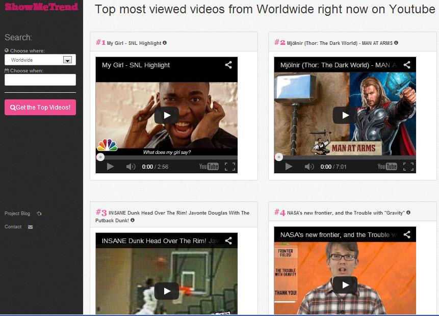 Videos mas vistos de YouTube a nivel mundial