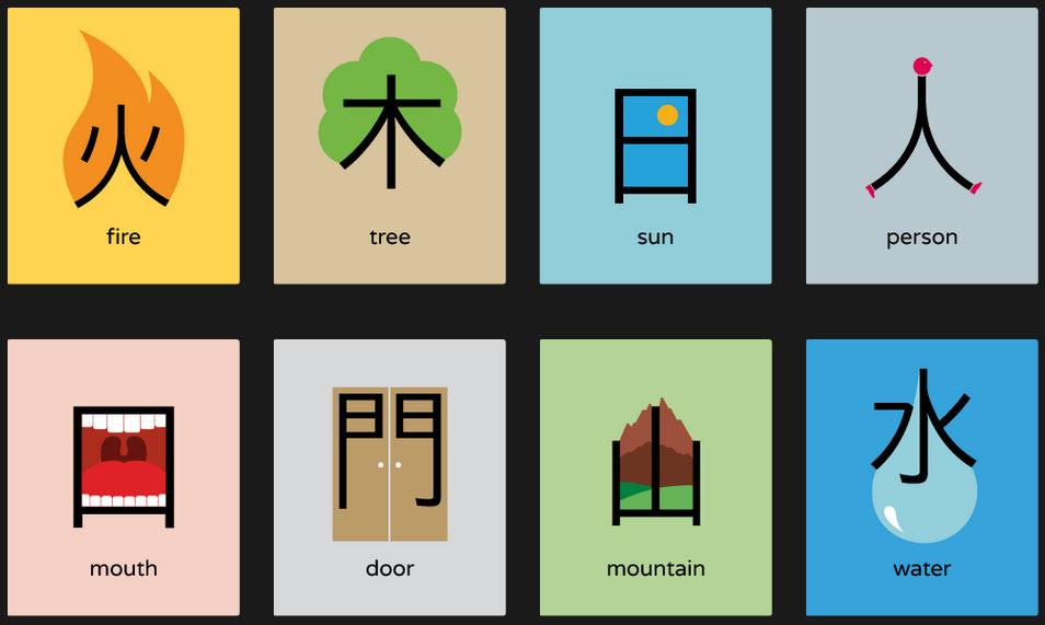 Método para aprender idioma chino con técnica visual