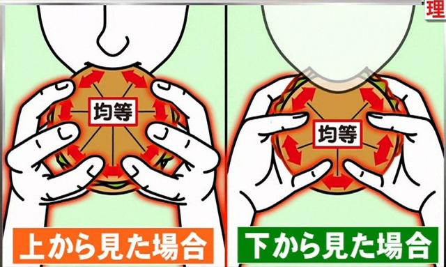 Esta es la  forma correcta de comer y agarrar una hamburguesa